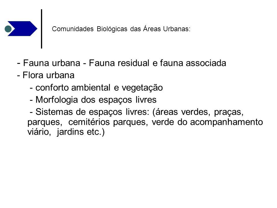 - Fauna urbana - Fauna residual e fauna associada - Flora urbana - conforto ambiental e vegetação - Morfologia dos espaços livres - Sistemas de espaço