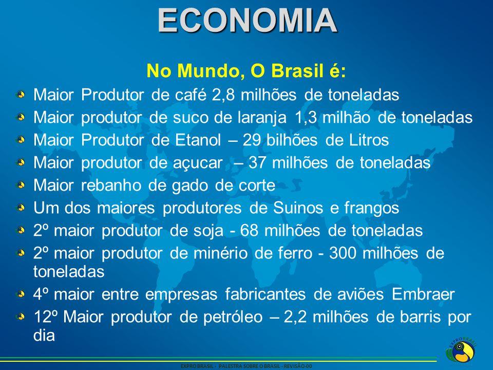 ECONOMIA EXPRO BRASIL - PALESTRA SOBRE O BRASIL - REVISÃO-00 No Mundo, O Brasil é: Maior Produtor de café 2,8 milhões de toneladas Maior produtor de s