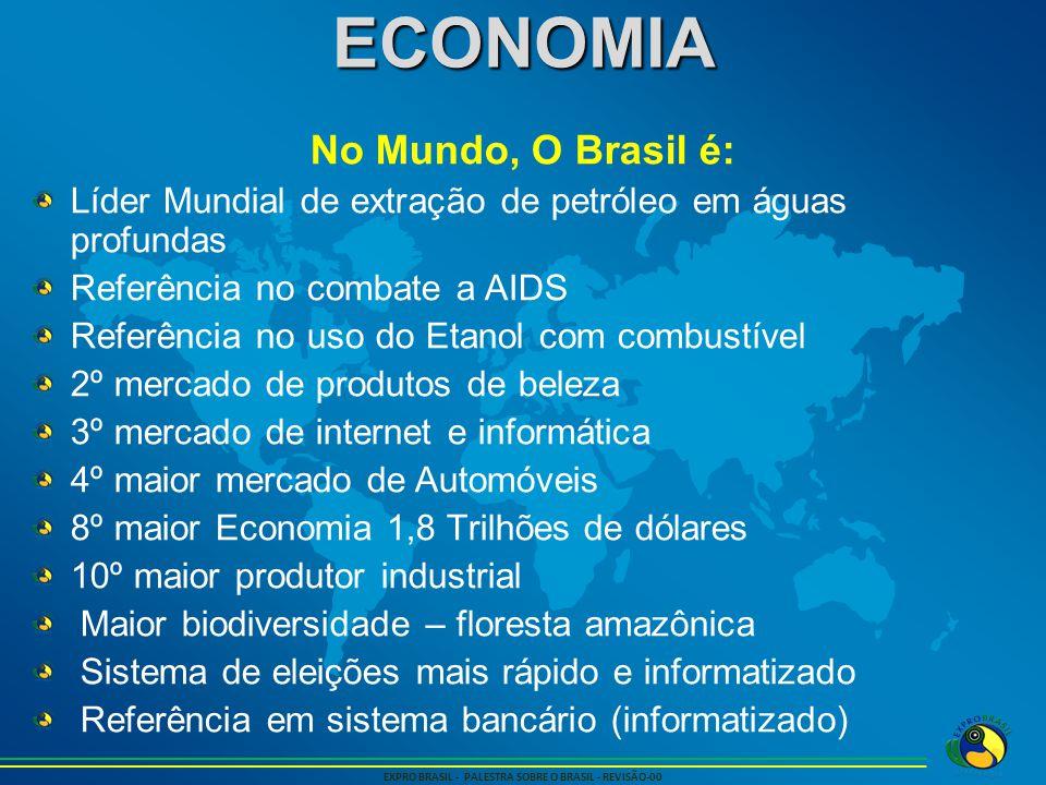 ECONOMIA EXPRO BRASIL - PALESTRA SOBRE O BRASIL - REVISÃO-00 No Mundo, O Brasil é: Líder Mundial de extração de petróleo em águas profundas Referência