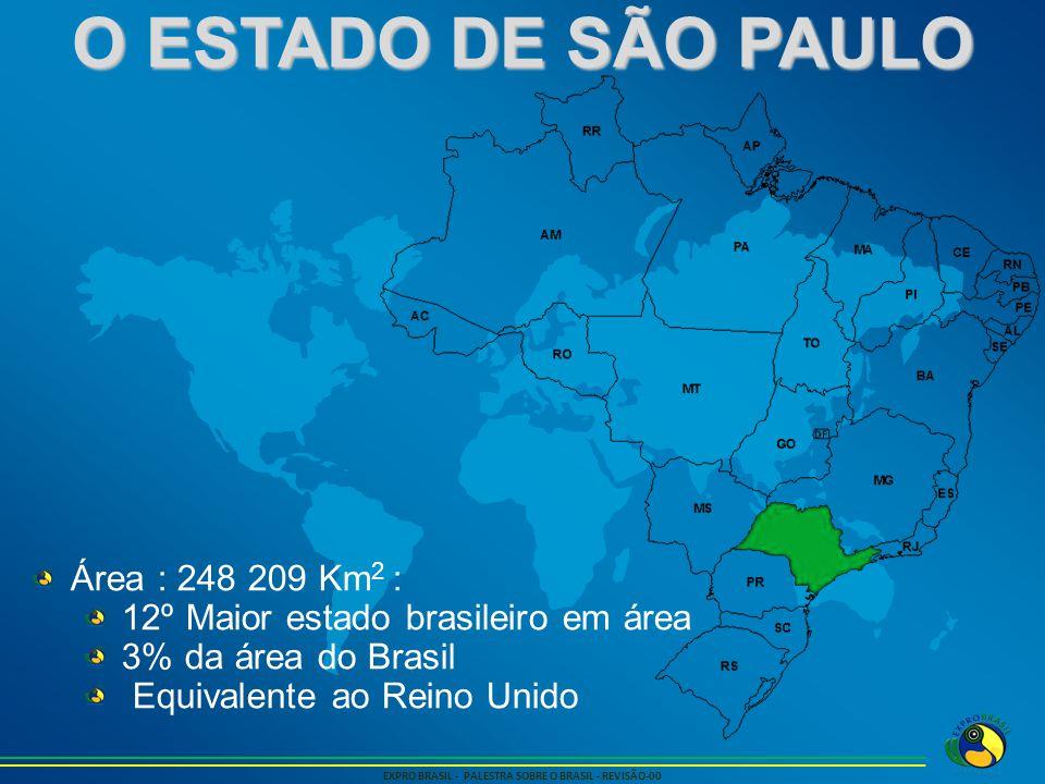 O ESTADO DE SÃO PAULO EXPRO BRASIL - PALESTRA SOBRE O BRASIL - REVISÃO-00 Área : 248 209 Km 2 : 12º Maior estado brasileiro em área 3% da área do Bras