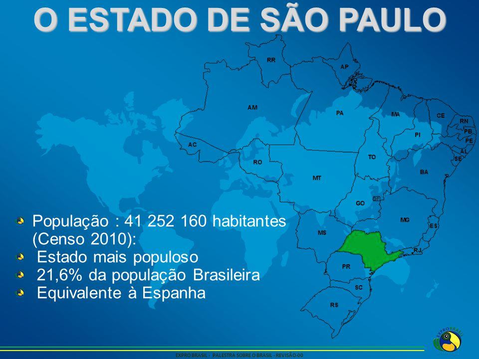 O ESTADO DE SÃO PAULO EXPRO BRASIL - PALESTRA SOBRE O BRASIL - REVISÃO-00 População : 41 252 160 habitantes (Censo 2010): Estado mais populoso 21,6% d