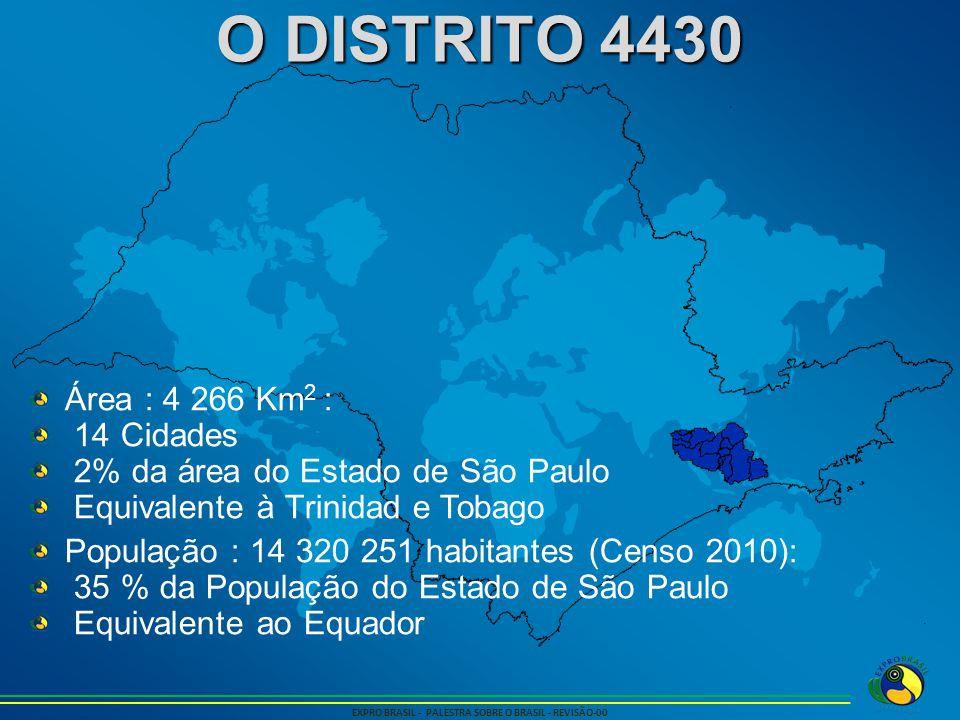 O DISTRITO 4430 EXPRO BRASIL - PALESTRA SOBRE O BRASIL - REVISÃO-00 Área : 4 266 Km 2 : 14 Cidades 2% da área do Estado de São Paulo Equivalente à Tri