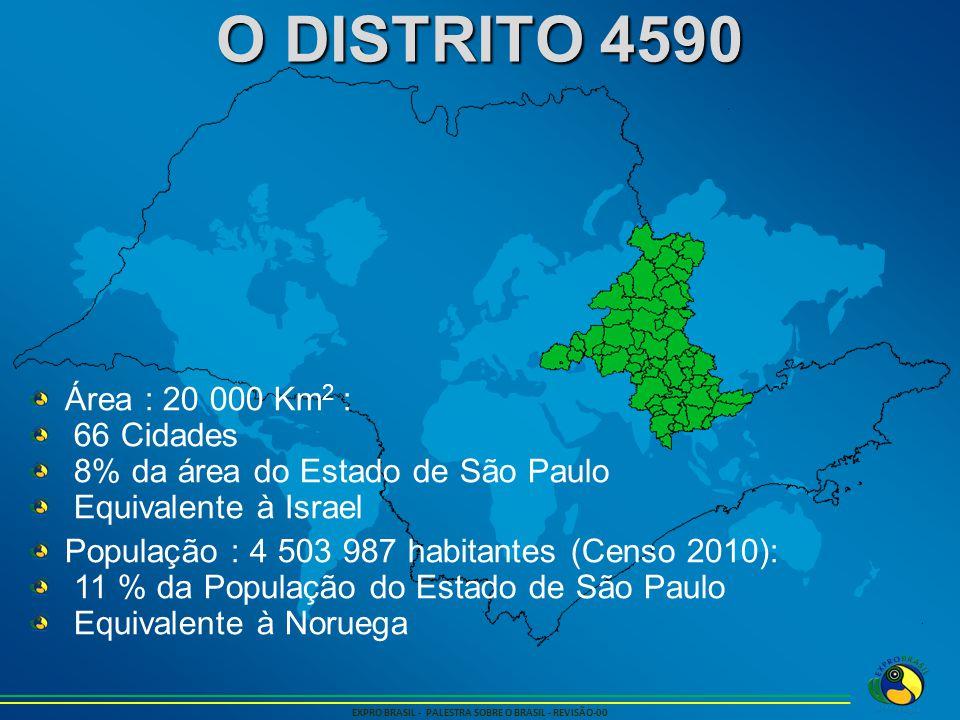 O DISTRITO 4590 EXPRO BRASIL - PALESTRA SOBRE O BRASIL - REVISÃO-00 Área : 20 000 Km 2 : 66 Cidades 8% da área do Estado de São Paulo Equivalente à Is