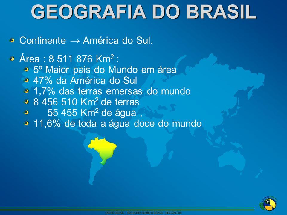 GEOGRAFIA DO BRASIL EXPRO BRASIL - PALESTRA SOBRE O BRASIL - REVISÃO-00 Continente → América do Sul. Área : 8 511 876 Km 2 : 5º Maior pais do Mundo em