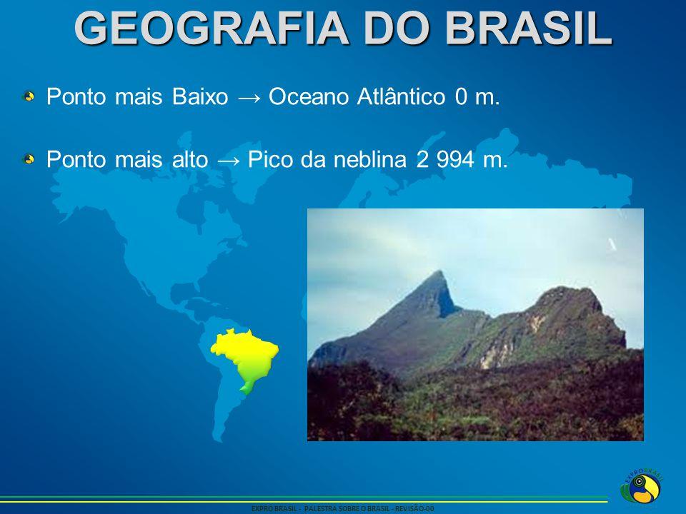 GEOGRAFIA DO BRASIL EXPRO BRASIL - PALESTRA SOBRE O BRASIL - REVISÃO-00 Ponto mais Baixo → Oceano Atlântico 0 m. Ponto mais alto → Pico da neblina 2 9