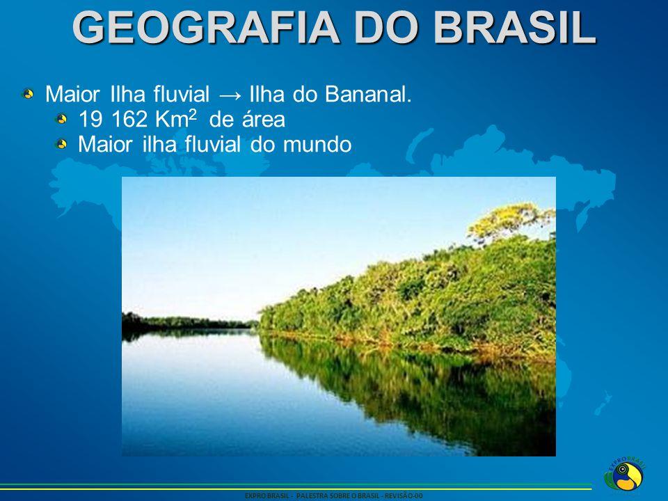 BRASIL EXPRO BRASIL - PALESTRA SOBRE O BRASIL - REVISÃO-00 SAMBA, FUTEBOL, PRAIAS