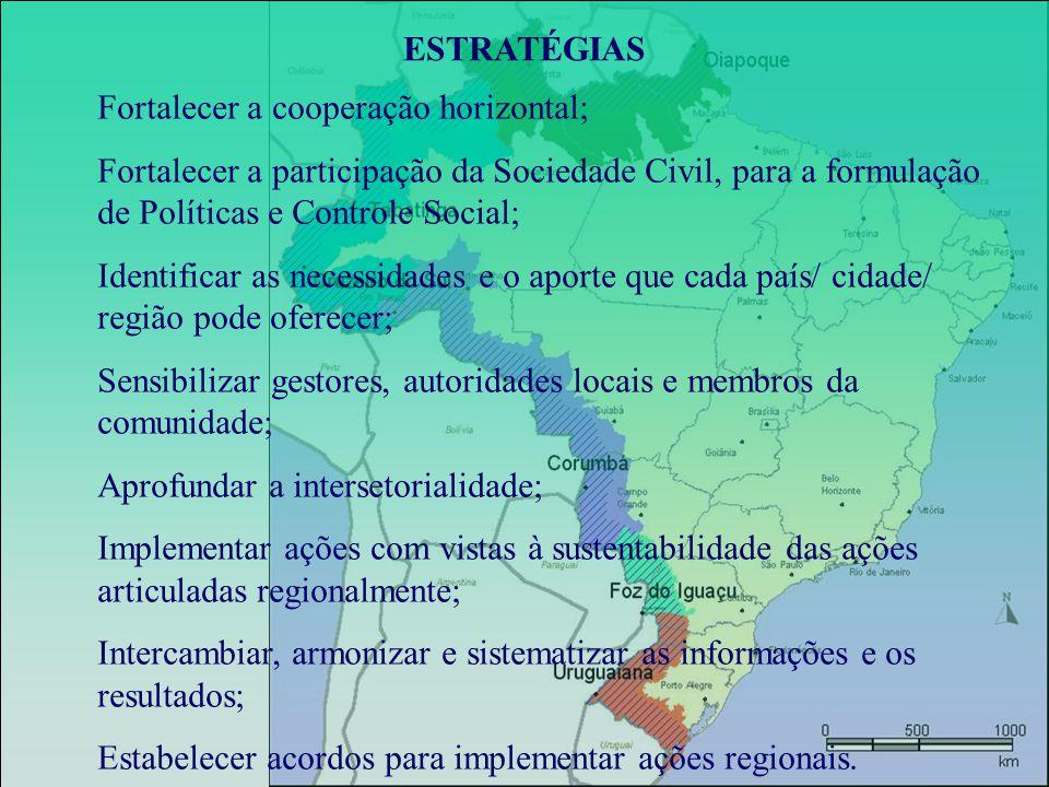 ESTRATÉGIAS Fortalecer a cooperação horizontal; Fortalecer a participação da Sociedade Civil, para a formulação de Políticas e Controle Social; Identi