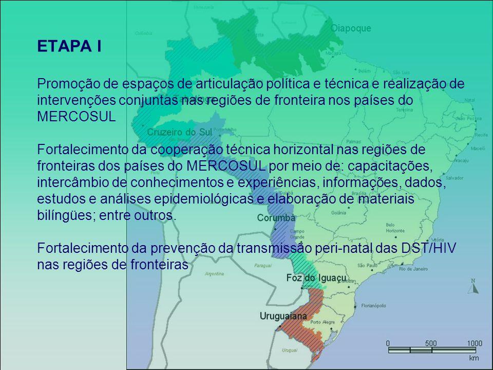 ETAPA II Fortalecimento da sociedade civil e promoção dos direitos humanos em HIV/AIDS em regiões de fronteiras Realização de estudos para orientar as intervenções em regiões de fronteiras Fortalecimento de serviços de atenção integral em regiões de fronteiras Monitoramento e avaliação do projeto