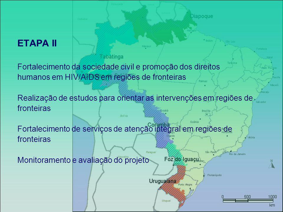 ETAPA II Fortalecimento da sociedade civil e promoção dos direitos humanos em HIV/AIDS em regiões de fronteiras Realização de estudos para orientar as