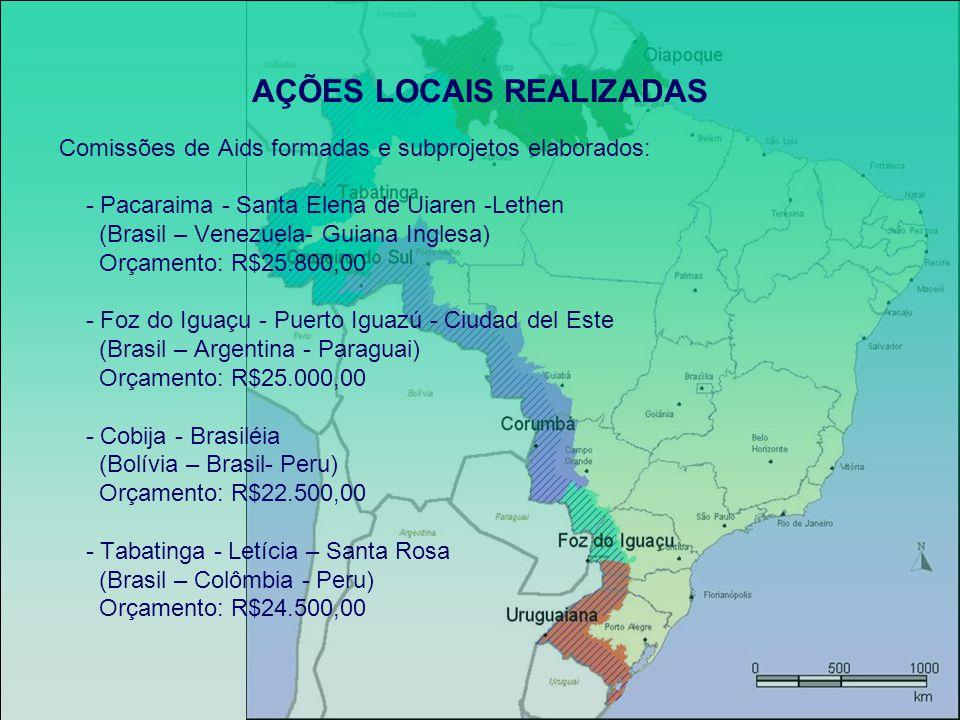 AÇÕES LOCAIS REALIZADAS Comissões de Aids formadas e subprojetos elaborados: - Pacaraima - Santa Elena de Uiaren -Lethen (Brasil – Venezuela- Guiana I