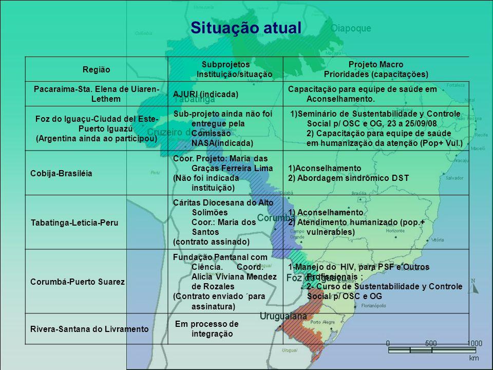 Situação atual Região Subprojetos Instituição/situação Projeto Macro Prioridades (capacitações) Pacaraima-Sta. Elena de Uiaren- Lethem AJURI (indicada