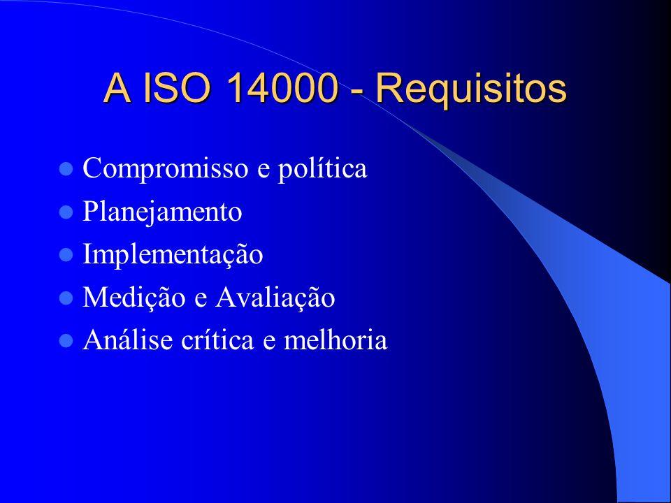 A ISO 14000 - Requisitos Compromisso e política Planejamento Implementação Medição e Avaliação Análise crítica e melhoria