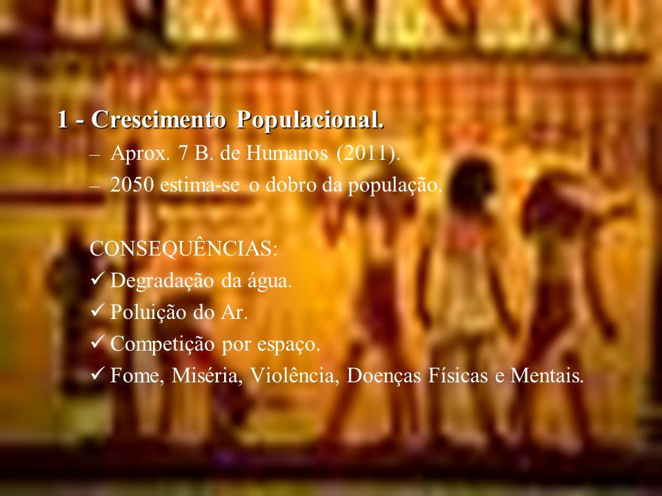 1 - Crescimento Populacional. – Aprox. 7 B. de Humanos (2011).
