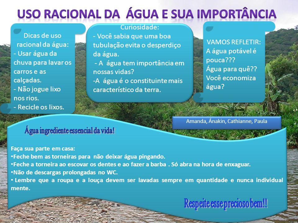 Amanda, Ánakin, Cathianne, Paula Dicas de uso racional da água: - Usar água da chuva para lavar os carros e as calçadas.
