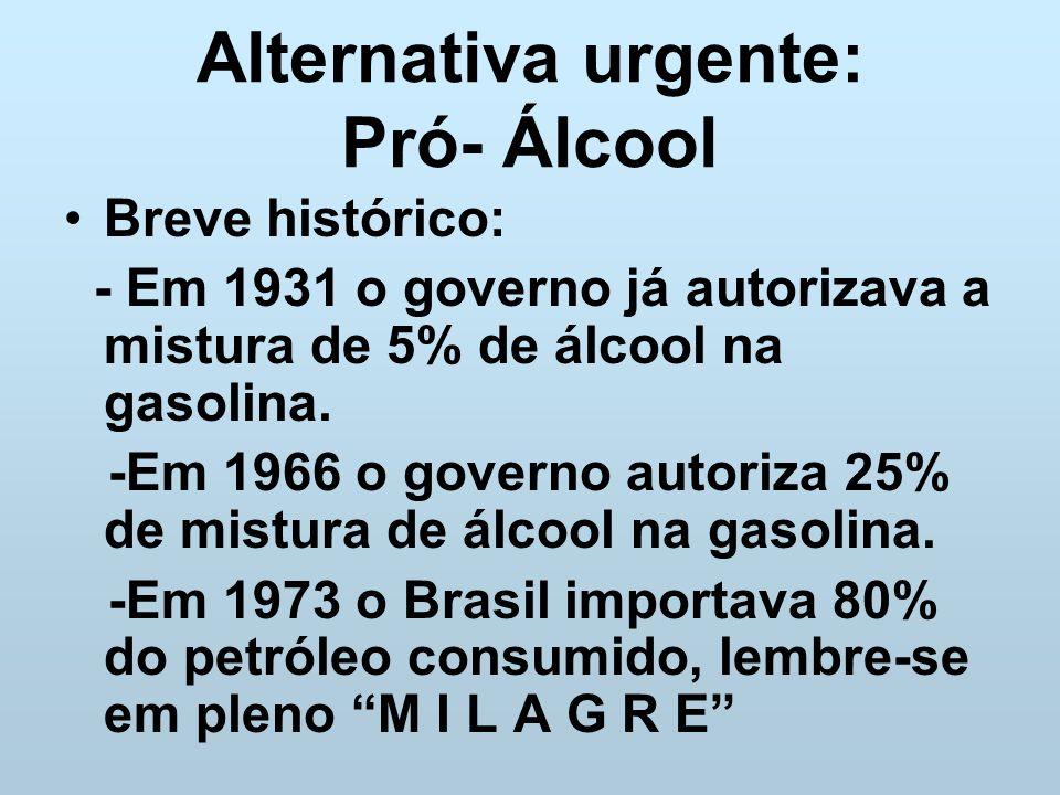 Alternativa urgente: Pró- Álcool Breve histórico: - Em 1931 o governo já autorizava a mistura de 5% de álcool na gasolina. -Em 1966 o governo autoriza