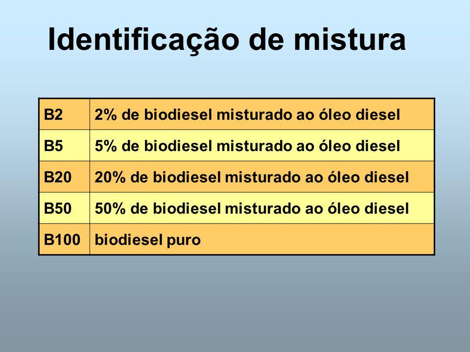 Identificação de mistura B22% de biodiesel misturado ao óleo diesel B55% de biodiesel misturado ao óleo diesel B2020% de biodiesel misturado ao óleo d
