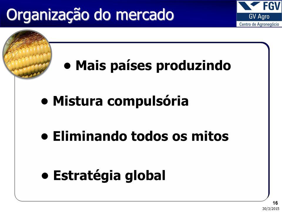 16 30/3/2015 Mais países produzindo Mistura compulsória Eliminando todos os mitos Estratégia global Organização do mercado
