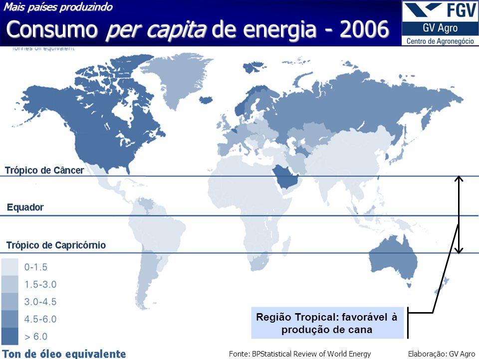 19 30/3/2015 Fonte: BPStatistical Review of World Energy Elaboração: GV Agro Região Tropical: favorável à produção de cana Consumo per capita de energia - 2006 Mais países produzindo
