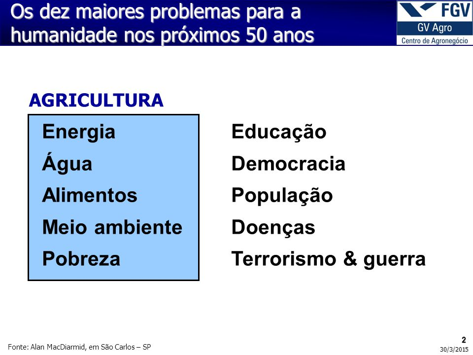 Biomas do Brasil AMAZÔNIA Fonte: Ministério do Meio Ambiente
