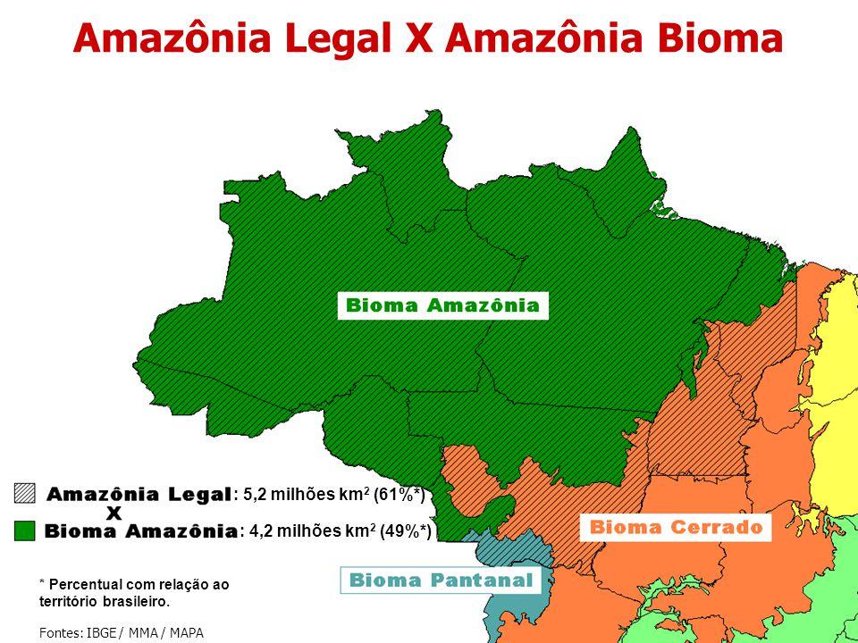 Fontes: IBGE / MMA / MAPA : 5,2 milhões km 2 (61%*) : 4,2 milhões km 2 (49%*) * Percentual com relação ao território brasileiro. Amazônia Legal X Amaz