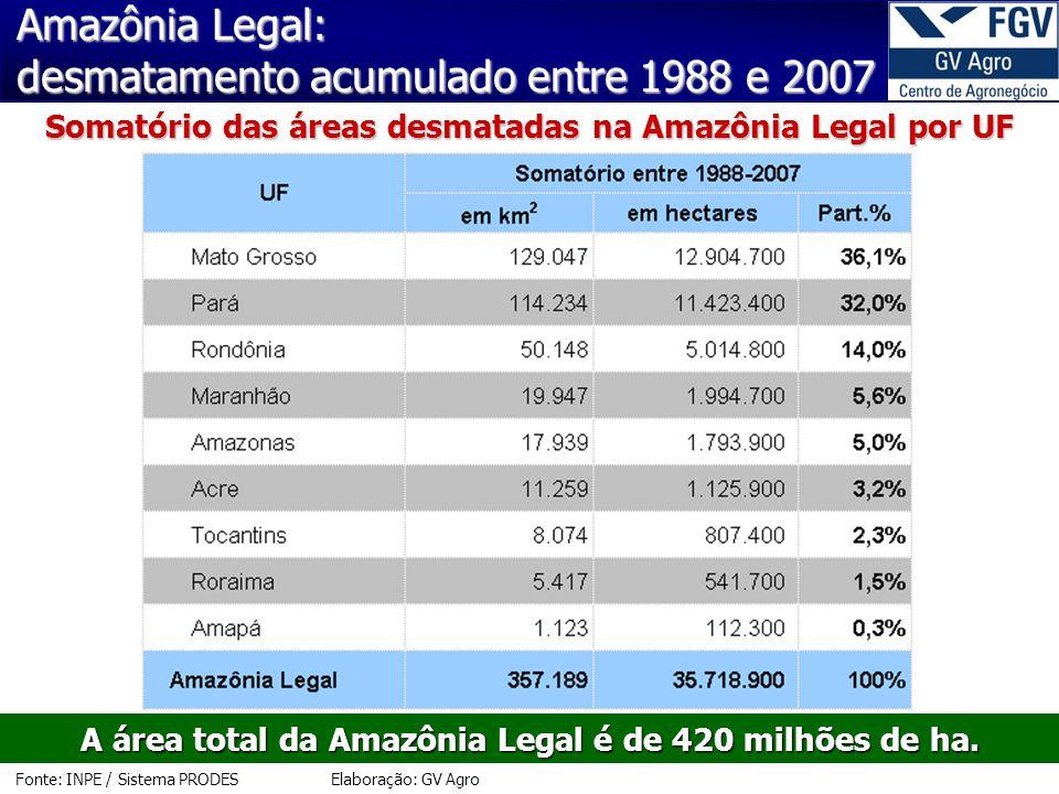 Amazônia Legal: desmatamento acumulado entre 1988 e 2007 Fonte: INPE / Sistema PRODES Elaboração: GV Agro Somatório das áreas desmatadas na Amazônia Legal por UF A área total da Amazônia Legal é de 420 milhões de ha.