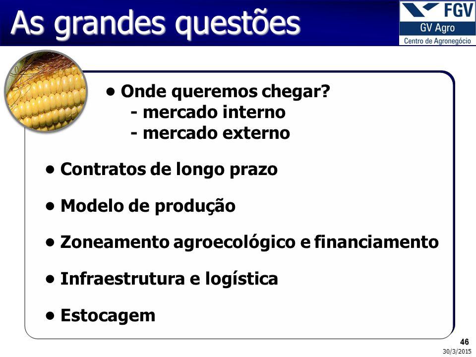 46 30/3/2015 As grandes questões Onde queremos chegar? - mercado interno - mercado externo Contratos de longo prazo Modelo de produção Zoneamento agro
