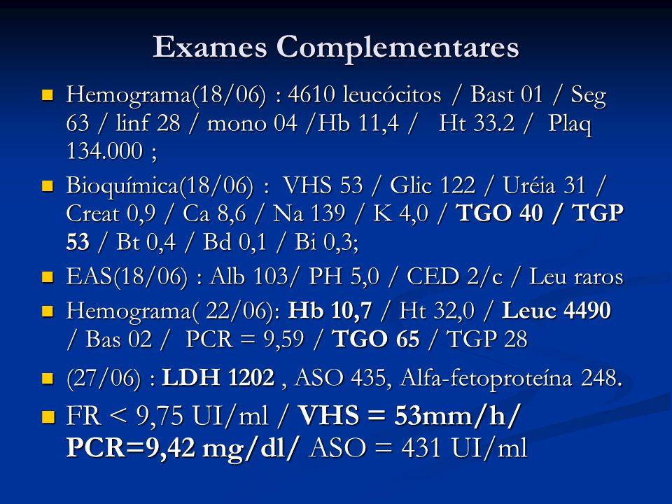 Exames Complementares Hemograma(18/06) : 4610 leucócitos / Bast 01 / Seg 63 / linf 28 / mono 04 /Hb 11,4 / Ht 33.2 / Plaq 134.000 ; Hemograma(18/06) : 4610 leucócitos / Bast 01 / Seg 63 / linf 28 / mono 04 /Hb 11,4 / Ht 33.2 / Plaq 134.000 ; Bioquímica(18/06) : VHS 53 / Glic 122 / Uréia 31 / Creat 0,9 / Ca 8,6 / Na 139 / K 4,0 / TGO 40 / TGP 53 / Bt 0,4 / Bd 0,1 / Bi 0,3; Bioquímica(18/06) : VHS 53 / Glic 122 / Uréia 31 / Creat 0,9 / Ca 8,6 / Na 139 / K 4,0 / TGO 40 / TGP 53 / Bt 0,4 / Bd 0,1 / Bi 0,3; EAS(18/06) : Alb 103/ PH 5,0 / CED 2/c / Leu raros EAS(18/06) : Alb 103/ PH 5,0 / CED 2/c / Leu raros Hemograma( 22/06): Hb 10,7 / Ht 32,0 / Leuc 4490 / Bas 02 / PCR = 9,59 / TGO 65 / TGP 28 Hemograma( 22/06): Hb 10,7 / Ht 32,0 / Leuc 4490 / Bas 02 / PCR = 9,59 / TGO 65 / TGP 28 (27/06) : LDH 1202, ASO 435, Alfa-fetoproteína 248.