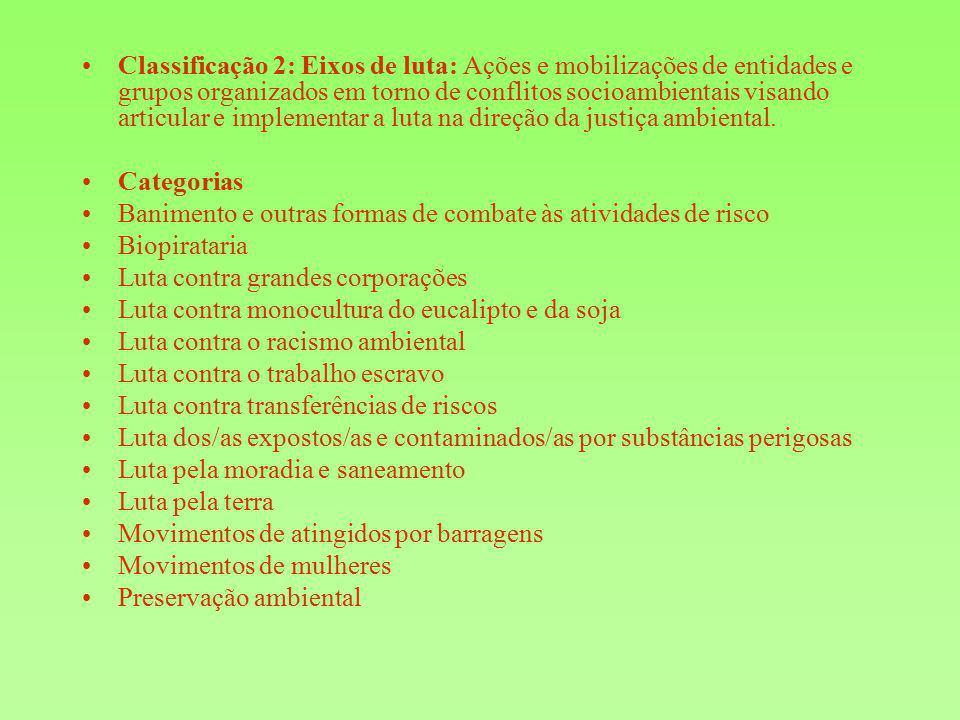 Classificação 2: Eixos de luta: Ações e mobilizações de entidades e grupos organizados em torno de conflitos socioambientais visando articular e imple