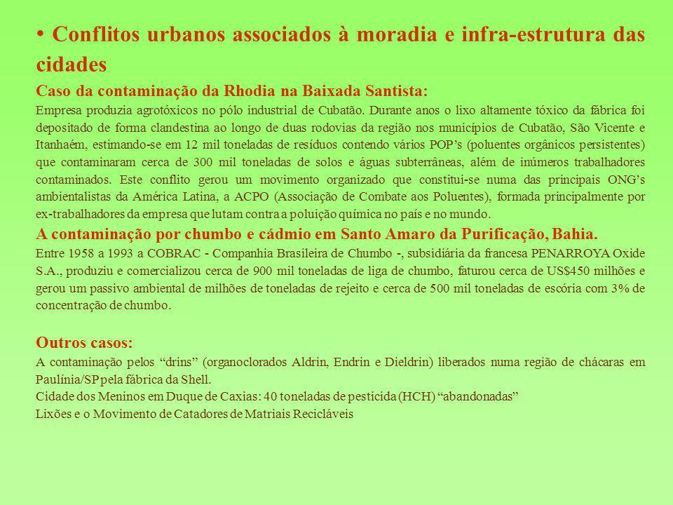 Conflitos urbanos associados à moradia e infra-estrutura das cidades Caso da contaminação da Rhodia na Baixada Santista: Empresa produzia agrotóxicos