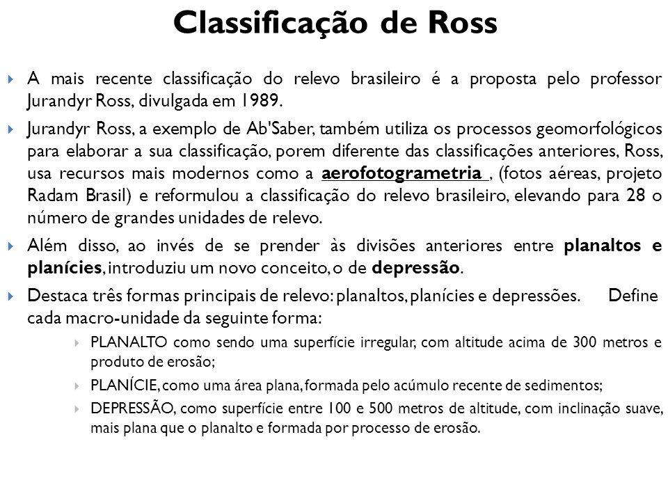 Classificação de Ross  A mais recente classificação do relevo brasileiro é a proposta pelo professor Jurandyr Ross, divulgada em 1989.  Jurandyr Ros