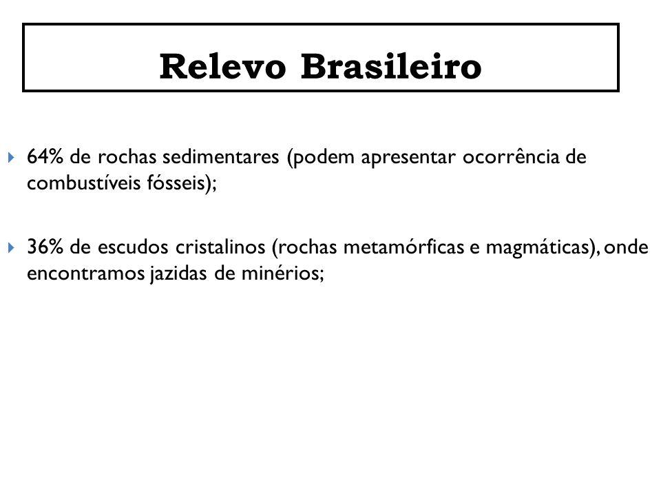 Relevo Brasileiro  64% de rochas sedimentares (podem apresentar ocorrência de combustíveis fósseis);  36% de escudos cristalinos (rochas metamórficas e magmáticas), onde encontramos jazidas de minérios;