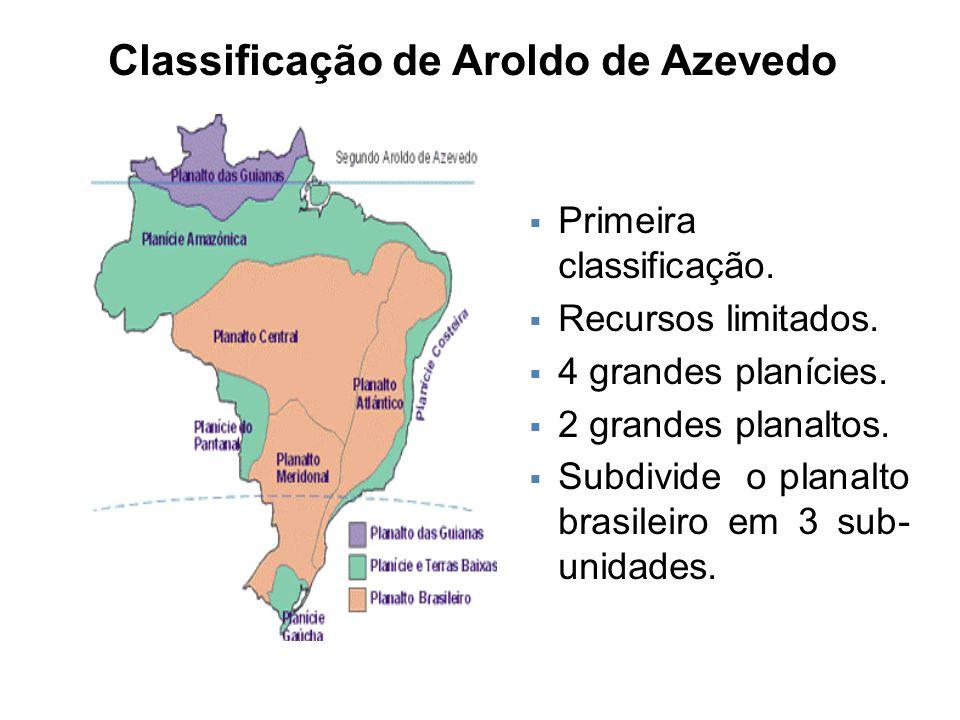 Classificação de Aroldo de Azevedo  Primeira classificação.  Recursos limitados.  4 grandes planícies.  2 grandes planaltos.  Subdivide o planalt