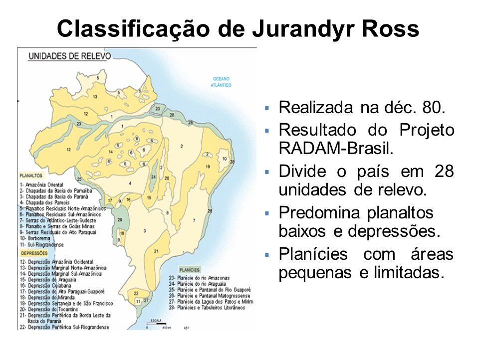Classificação de Jurandyr Ross  Realizada na déc. 80.  Resultado do Projeto RADAM-Brasil.  Divide o país em 28 unidades de relevo.  Predomina plan