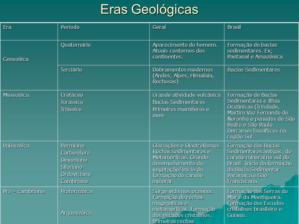 Eras Geológicas EraPeríodoGeralBrasil CenozóicaQuaternário Aparecimento do homem. Atuais contornos dos continentes. Formação de bacias sedimentares. E
