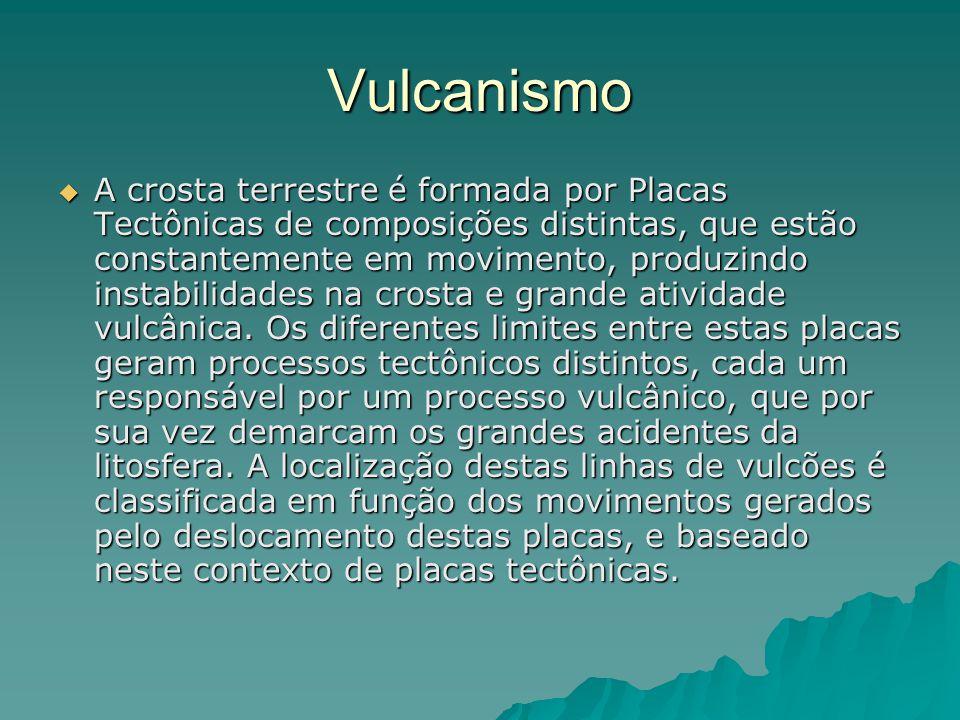 Vulcanismo AAAA crosta terrestre é formada por Placas Tectônicas de composições distintas, que estão constantemente em movimento, produzindo insta