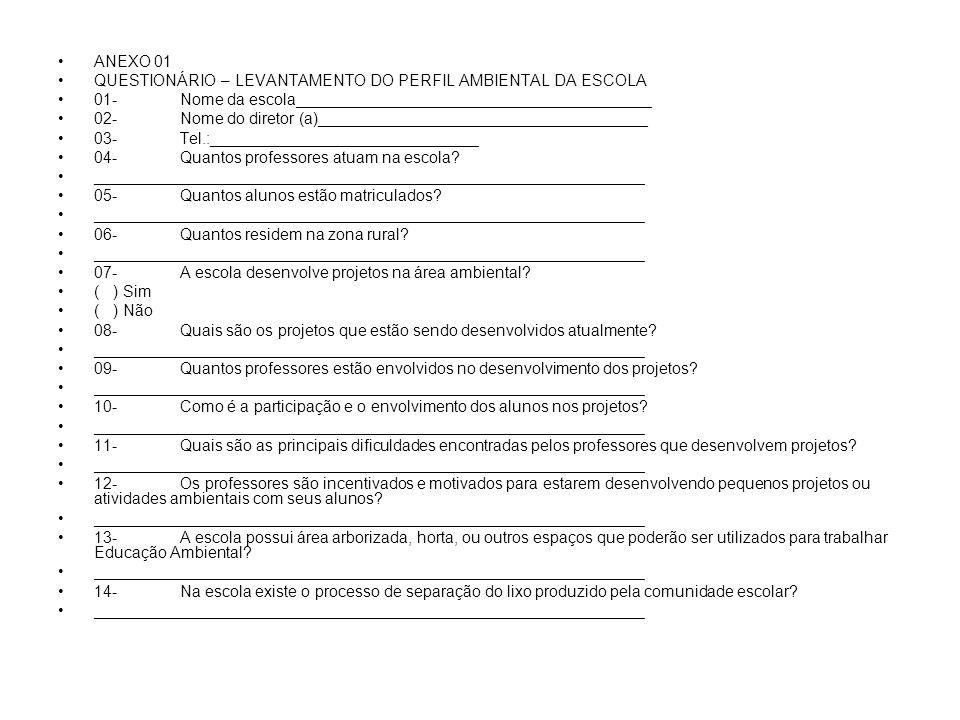 ANEXO 01 QUESTIONÁRIO – LEVANTAMENTO DO PERFIL AMBIENTAL DA ESCOLA 01- Nome da escola________________________________________ 02- Nome do diretor (a)_