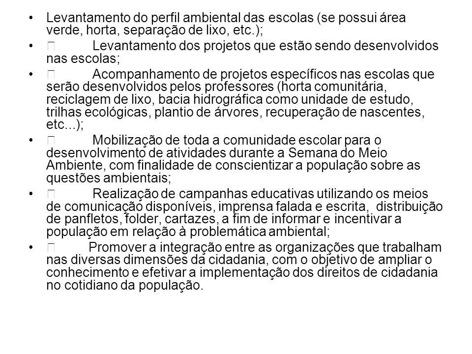 Levantamento do perfil ambiental das escolas (se possui área verde, horta, separação de lixo, etc.);  Levantamento dos projetos que estão sendo desen