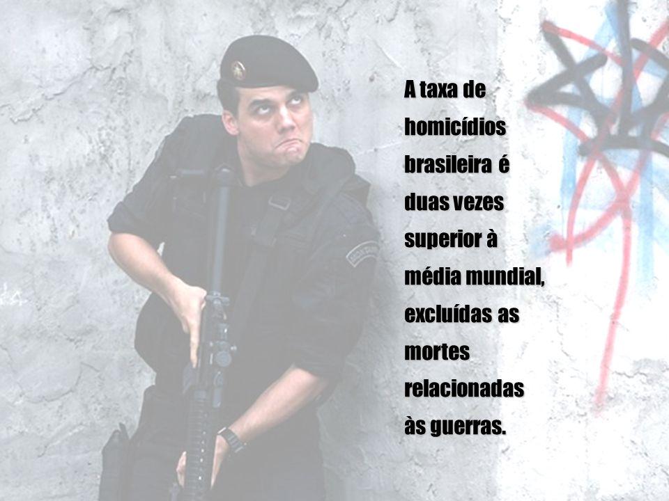 A taxa de homicídios brasileira é duas vezes superior à média mundial, excluídas as mortes relacionadas às guerras.