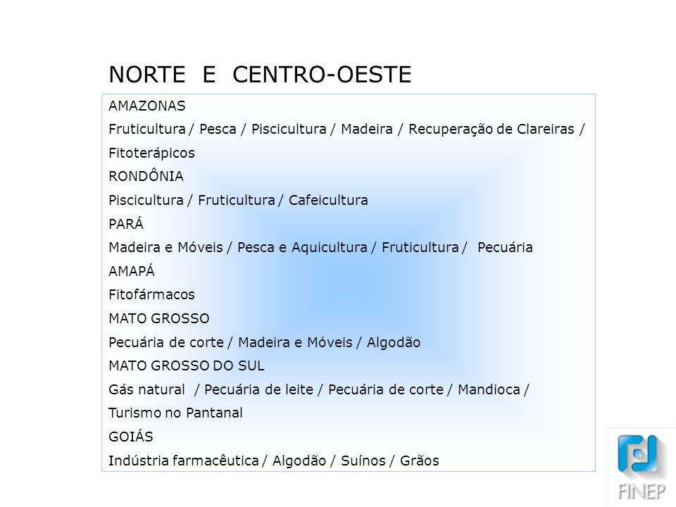AMAZONAS Fruticultura / Pesca / Piscicultura / Madeira / Recuperação de Clareiras / Fitoterápicos RONDÔNIA Piscicultura / Fruticultura / Cafeicultura PARÁ Madeira e Móveis / Pesca e Aquicultura / Fruticultura / Pecuária AMAPÁ Fitofármacos MATO GROSSO Pecuária de corte / Madeira e Móveis / Algodão MATO GROSSO DO SUL Gás natural / Pecuária de leite / Pecuária de corte / Mandioca / Turismo no Pantanal GOIÁS Indústria farmacêutica / Algodão / Suínos / Grãos NORTE E CENTRO-OESTE
