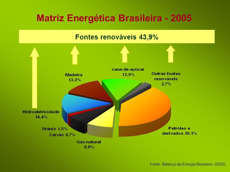  Lei 11.097/2005: Estabelece as percentagens mínimas de mistura de biodiesel no óleo diesel mineral.