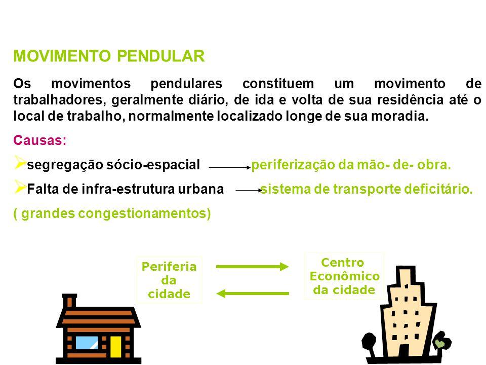 MOVIMENTO PENDULAR Os movimentos pendulares constituem um movimento de trabalhadores, geralmente diário, de ida e volta de sua residência até o local