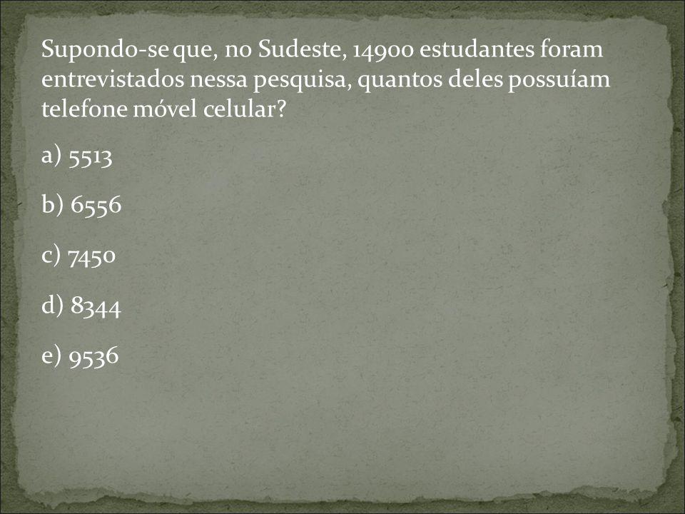 Supondo-se que, no Sudeste, 14900 estudantes foram entrevistados nessa pesquisa, quantos deles possuíam telefone móvel celular? a) 5513 b) 6556 c) 745