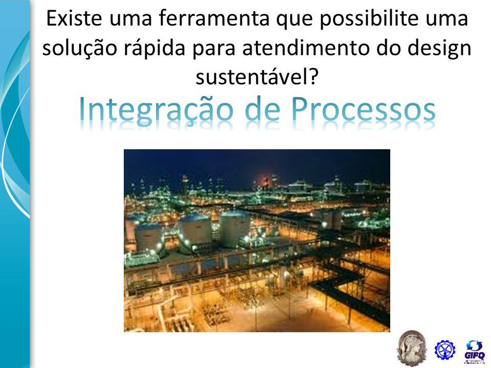 VISÃO GERAL Conjunto de atividades que incluem a concepção, o dimensionamento e a avaliação de desempenho do processo para obtenção do produto desejado (GIPQ / EQ / UFRJ) Engenharia de Processos