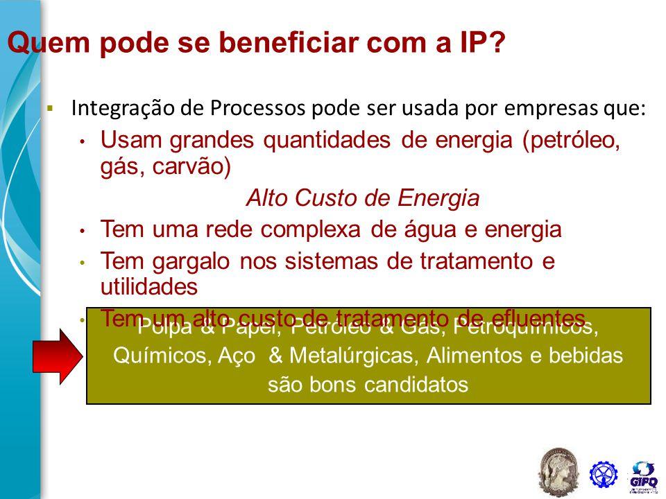 Metas da IP Custo de Investimento Custo de Energia Utilização da matéria-prima Operabilidade (Flexibilidade, Controlabilidade) Segurança Emissões Minimizar Maximizar