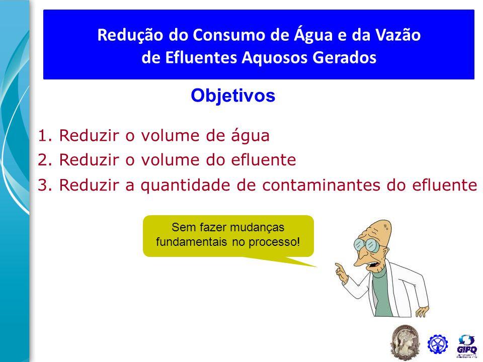 1. Reduzir o volume de água 2. Reduzir o volume do efluente 3. Reduzir a quantidade de contaminantes do efluente Sem fazer mudanças fundamentais no pr