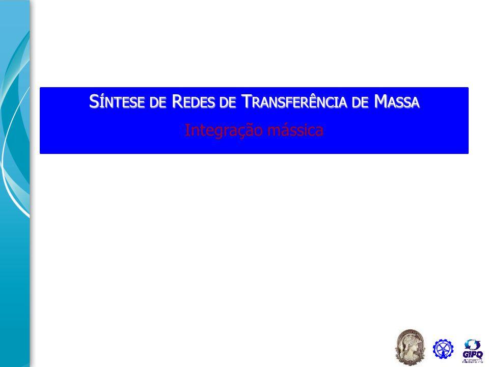 32 SÍNTESE DE REDES DE TM Necessita de um PROCEDIMENTO SISTEMÁTICO para a SÍNTESE DA REDE DE ETM (RETM) PROBLEMA COMBINATORIAL DE ENCONTRAR OS PARES DE CORRENTES E A SEQUÊNCIA DE EQUIPAMENTOS DE TM (ETM) MINIMIZAÇÃO DE ÁGUA DE PROCESSO E EFLUENTES AQUOSOS É UM PROBLEMA TÍPICO DA ENGENHARIA DE PROCESSOS AP PODE SER ORIGINADA NA PRÓPRIA PLANTA OU FORNECIDA DE FONTE EXTERNA, COMO ÁGUA PURA EM PARTICULAR, TRANSFERIR CONTAMINANTES DAS CORRENTES DE PROCESSO PARA UTILIDADES (ÁGUA DE PROCESSO => AP) GERAR, DE UMA FORMA SISTEMÁTICA, A RETM COM UM MÍNIMO CUSTO, COM O OBJETIVO DE TRANSFERIR CONTAMINANTES DE CORRENTES RICAS NESTAS ESPÉCIES PARA CORRENTES POBRES