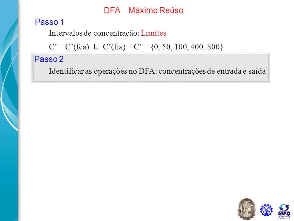 56 20 Vazão limite (t/h) 100 40 10 050100400800 Concentração (ppm) Fontes internas Fonte externa i = 1 i = 2 i = 3 i = 4 1 2 3 4