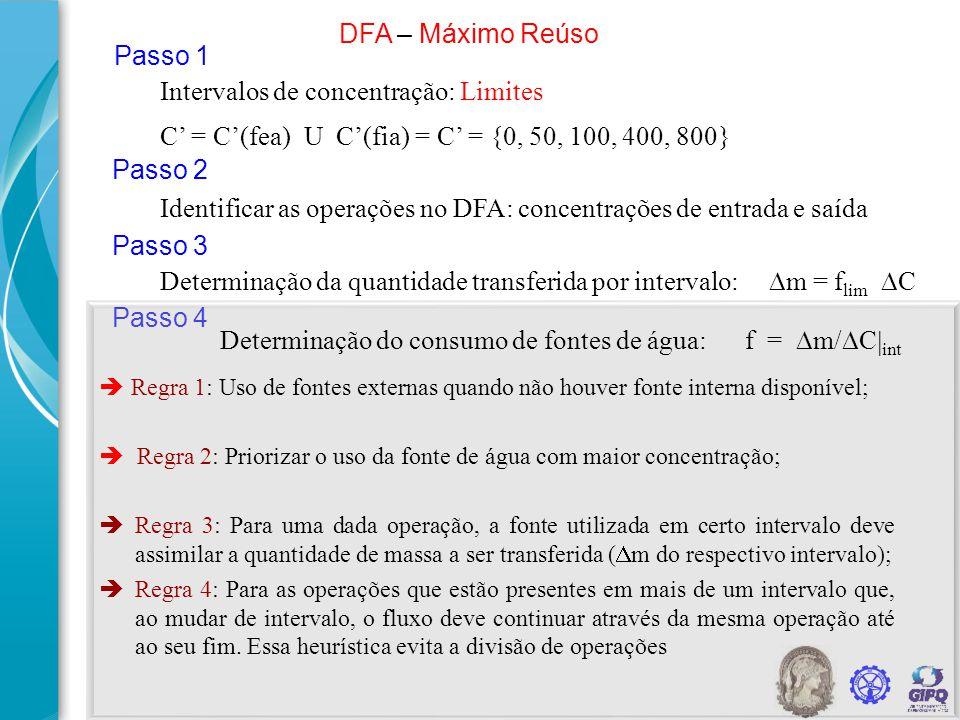 61 20 Vazão limite (t/h) 100 40 10 050100400800 Concentração (ppm) Fontes internas Fonte externa i = 1 i = 2 i = 3 i = 4 1 2 3 4 (1) (5) (2)(12) (4) (16) Δm = f L.