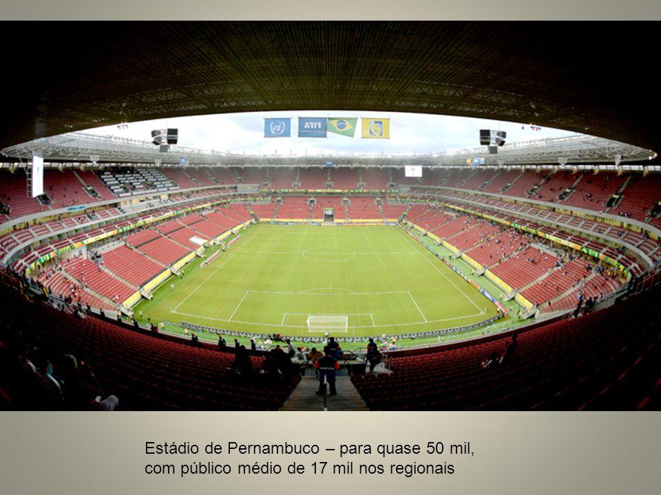 Castelão – Ceará – 70 mil lugares para média de 20 mil em jogos regionais