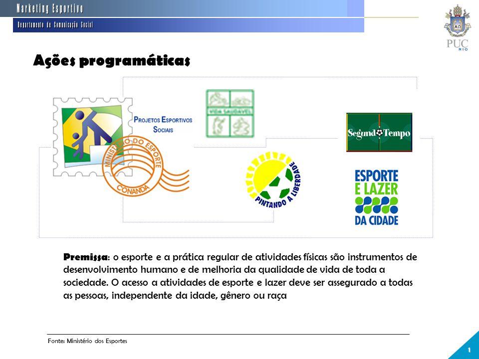 Ações programáticas 1 Fonte: Ministério dos Esportes Premissa : o esporte e a prática regular de atividades físicas são instrumentos de desenvolvimento humano e de melhoria da qualidade de vida de toda a sociedade.